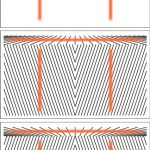 Torii Illusion (Hering and Zöllner)